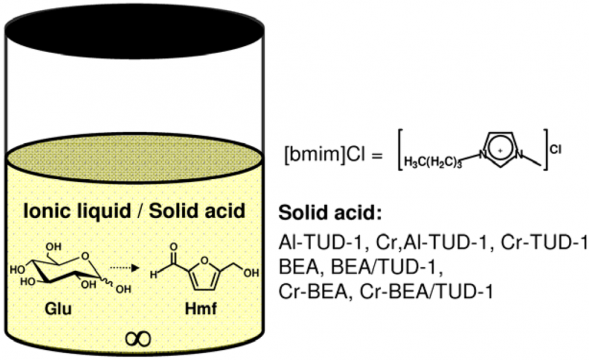 <b>Scheme 1.</b> 