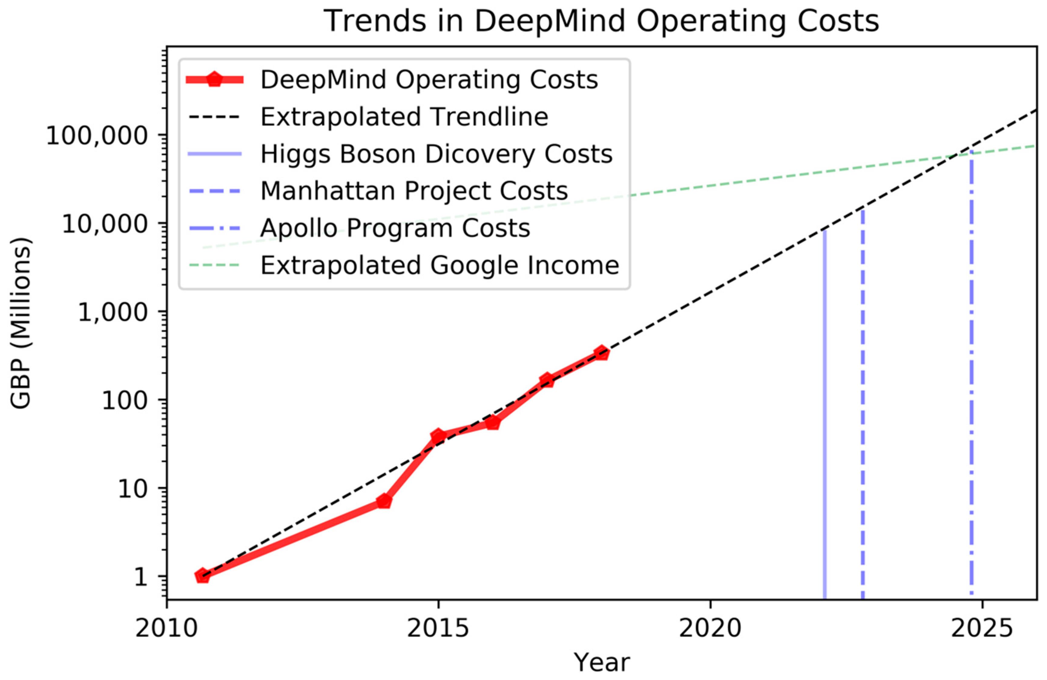 BDCC | Free Full-Text | A Holistic Framework for Forecasting