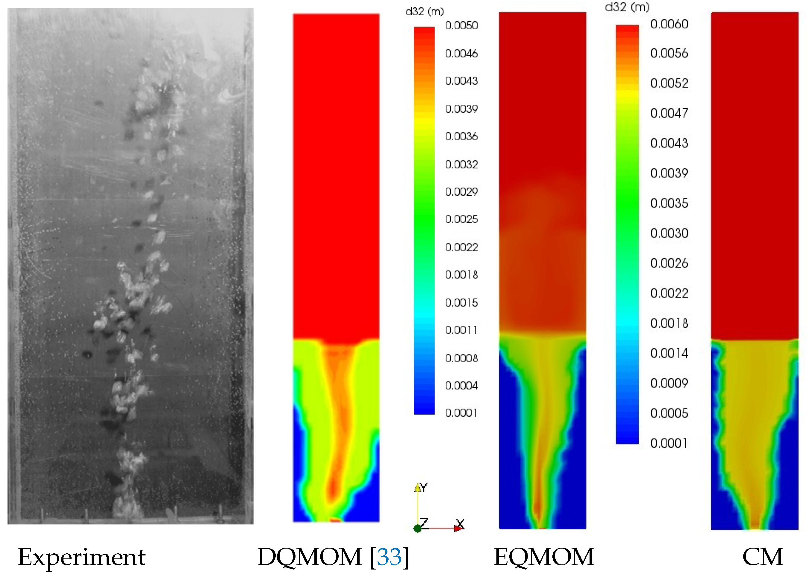 ChemEngineering | Free Full-Text | Modelling of Bubbly Flow Using