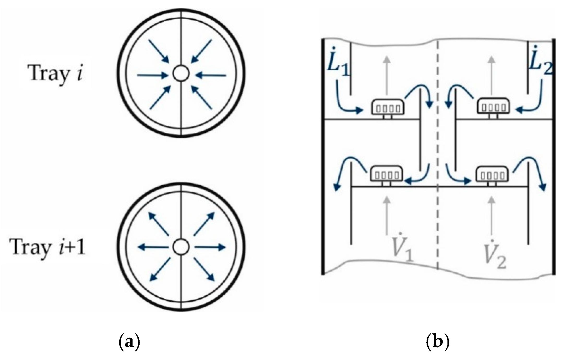 Allen Chemistry Module Pdf