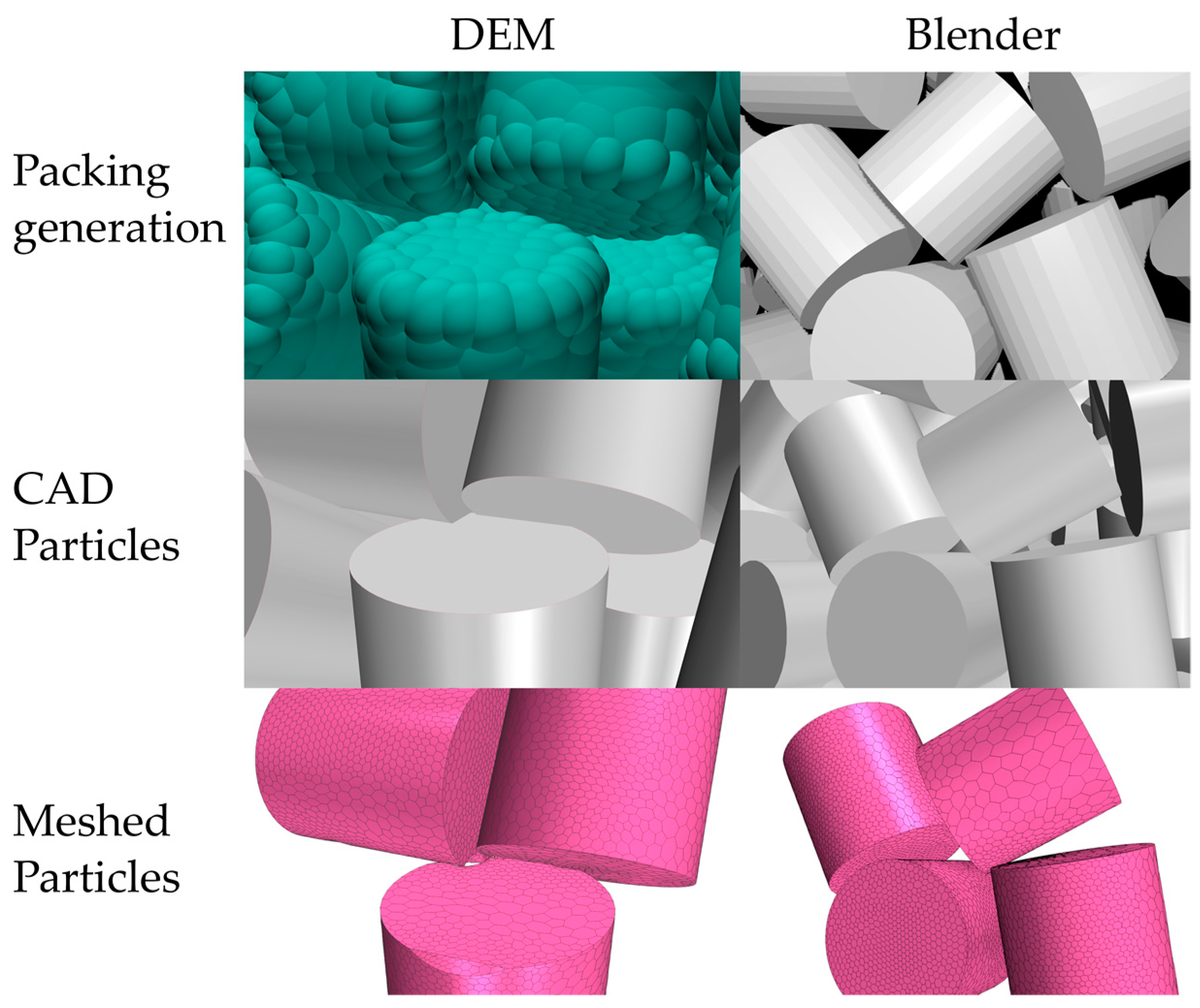 ChemEngineering   Free Full-Text   Synthetic Packed-Bed Generation