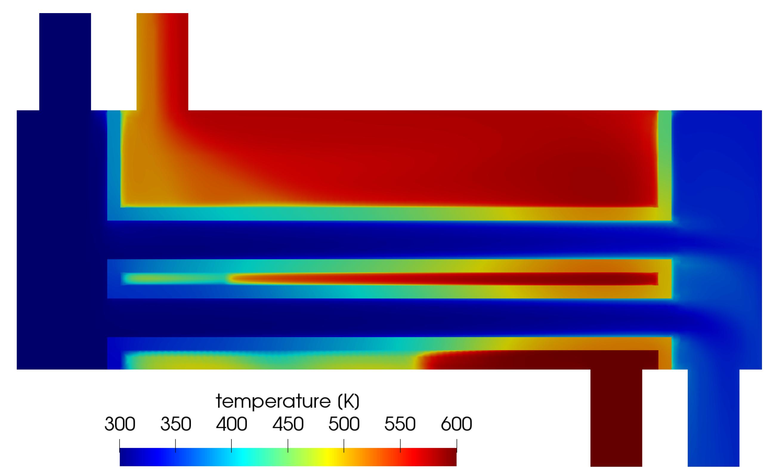 ChemEngineering | Free Full-Text | Simulation of Conjugate
