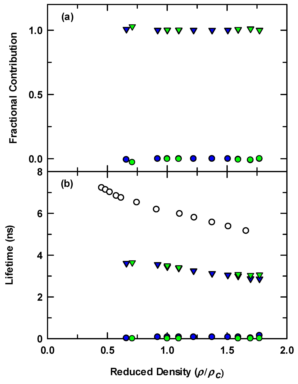 Probe Ring K Type Thermocouple Temperature Sen LK