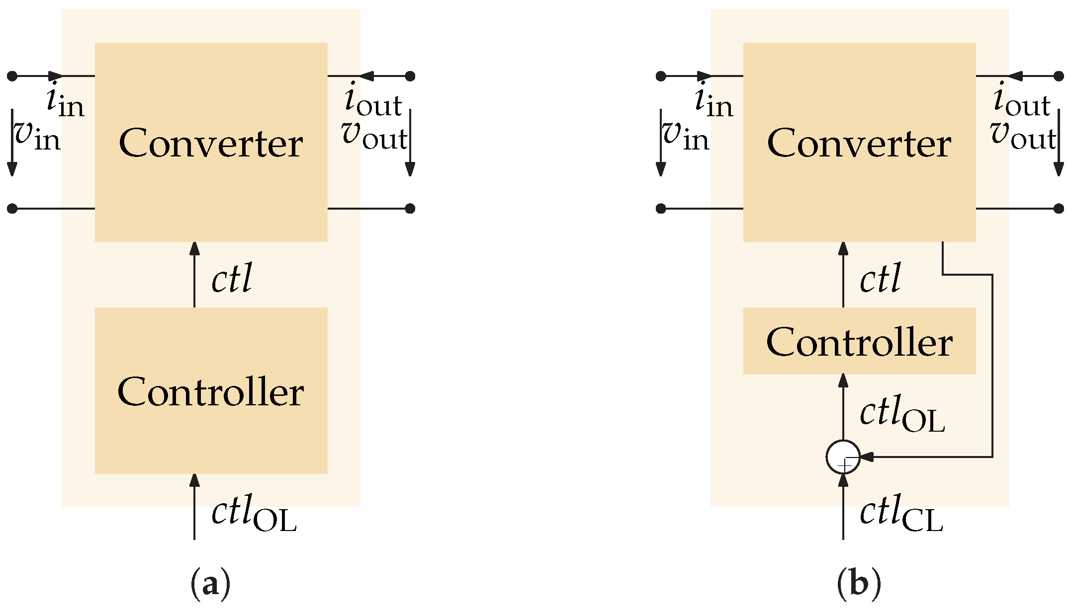block diagram from state space j free full text a building block approach to state space  building block approach to state space
