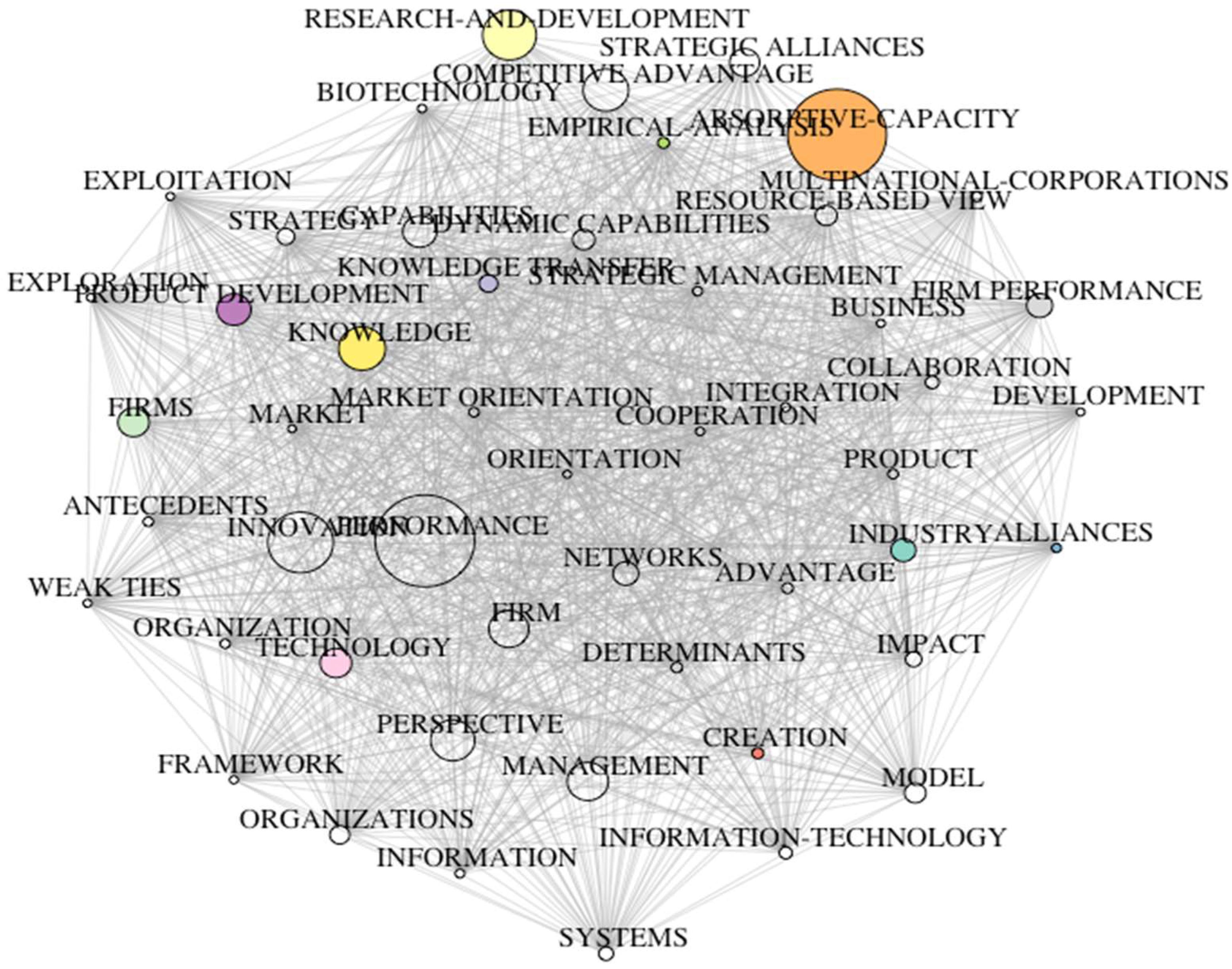 Joitmc Free Full Text The System Thinking Perspective In The Open Innovation Research A Systematic Review Html