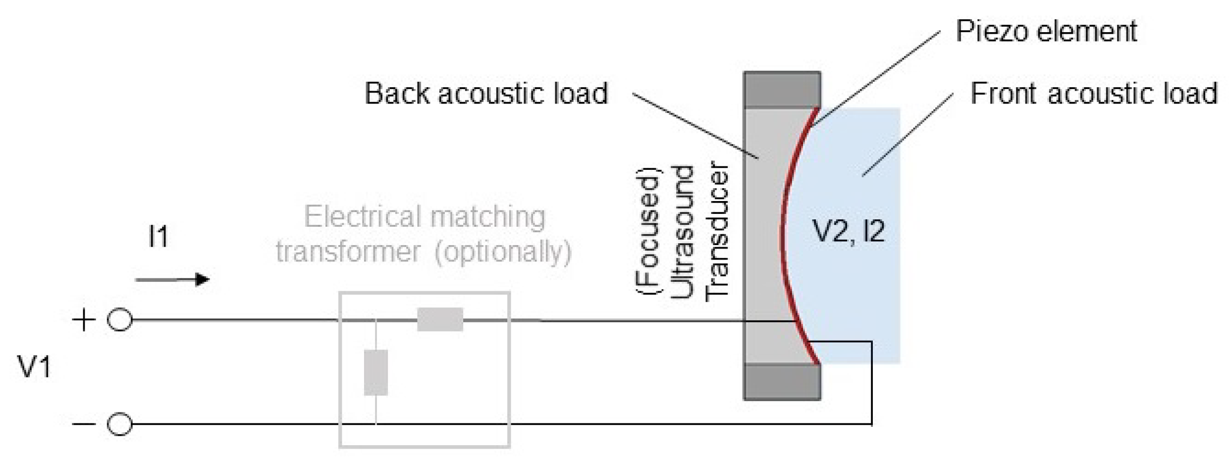 decorative wall plates can short circuit electrical.htm acoustics free full text estimation of acoustic power output  estimation of acoustic power output
