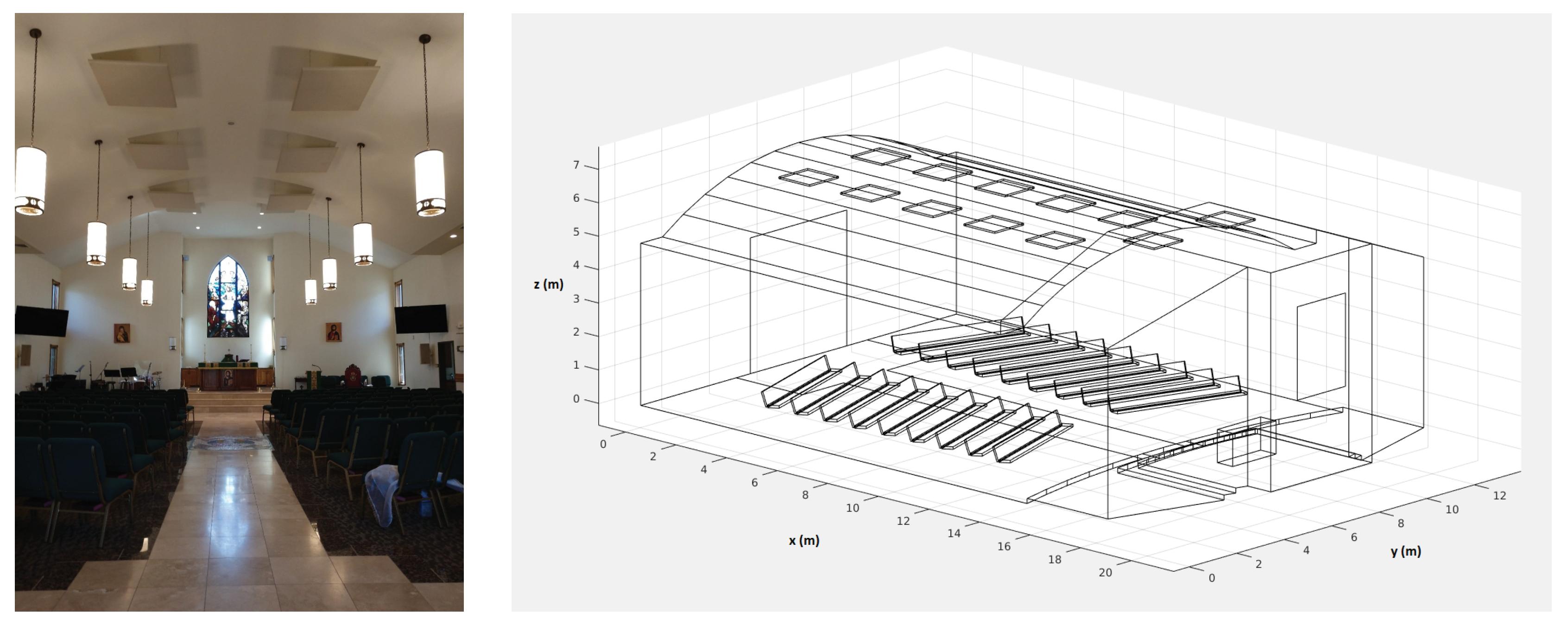 Computer Modeling Of Barrel Vaulted