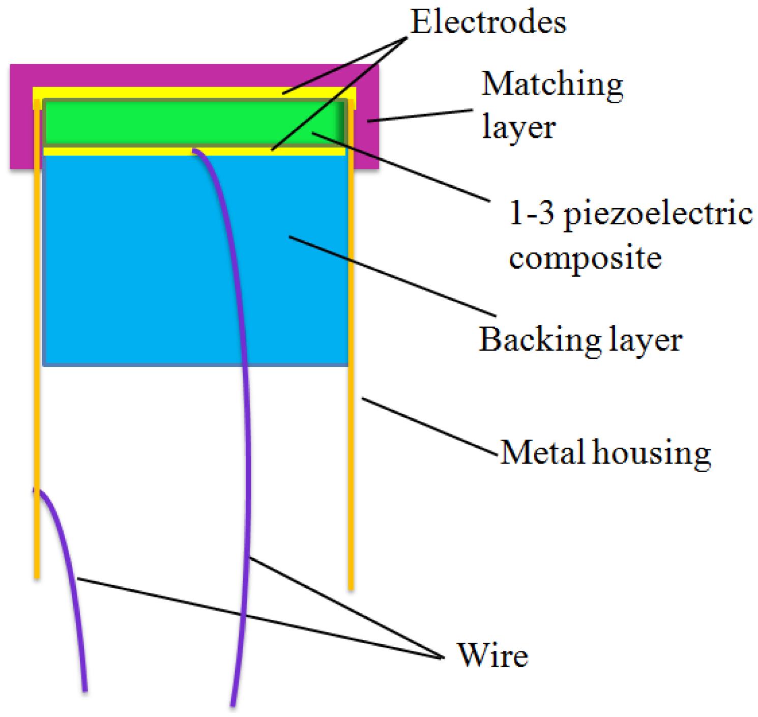 auma actuator wiring diagram butterfly valve diagram