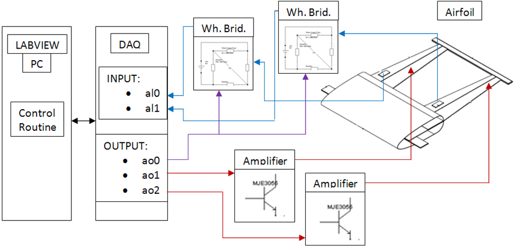 asme pcc 1 2010 pdf free download