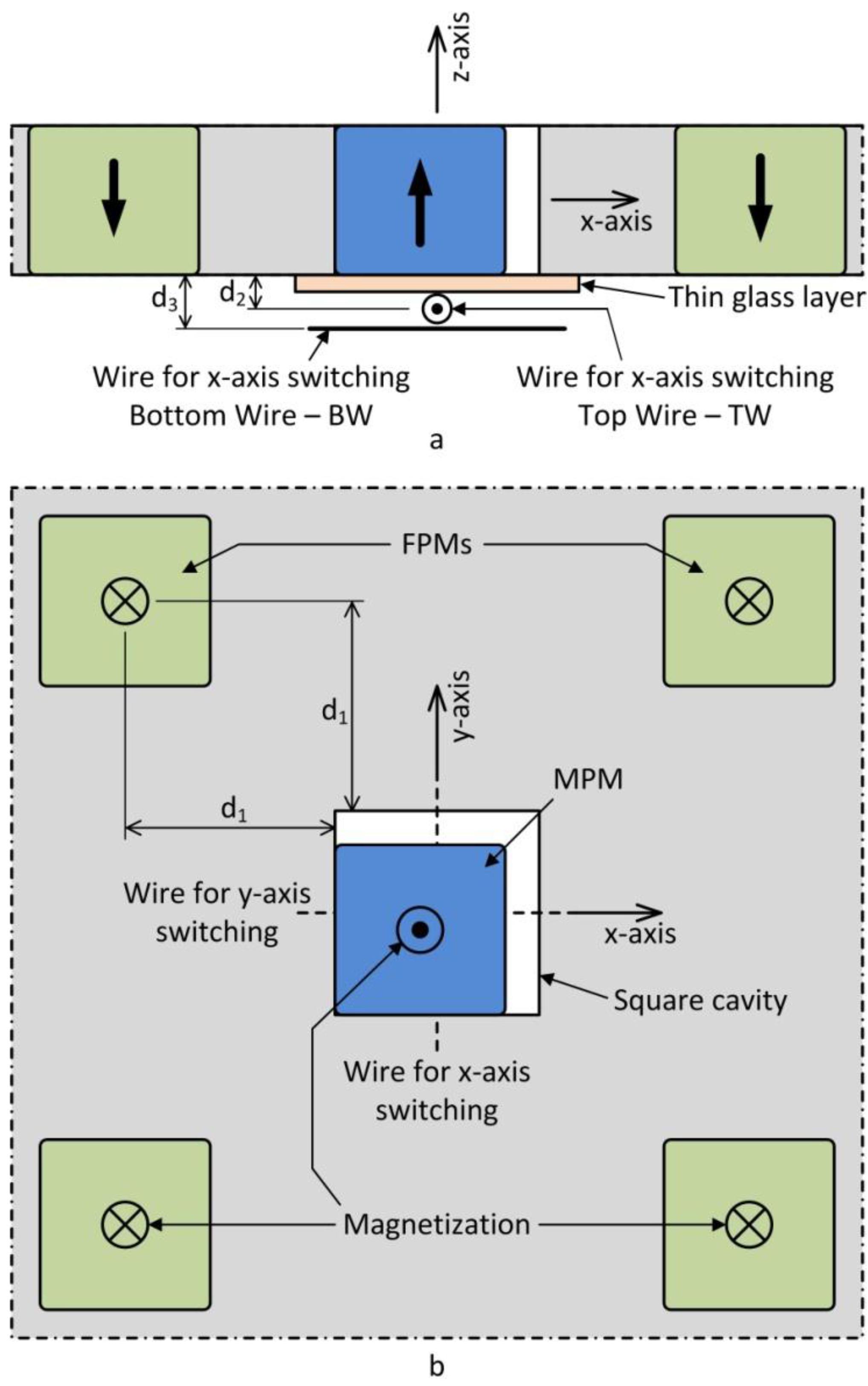 4mxs32gvju Daikin Wiring Diagram besides Xt Power Supply Pinout additionally Editor pambazuka further Scrap Electrical Wire Percentage Chart furthermore 320606513207. on scrap electrical wire percentage chart