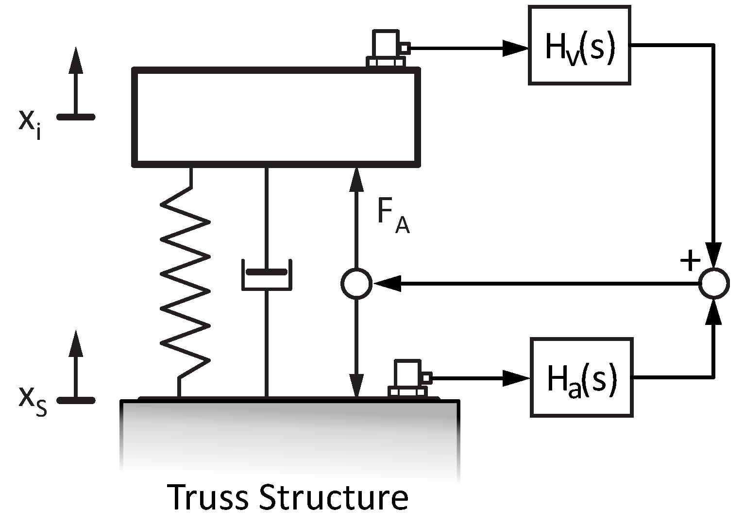 diagram hydraulic lift systems