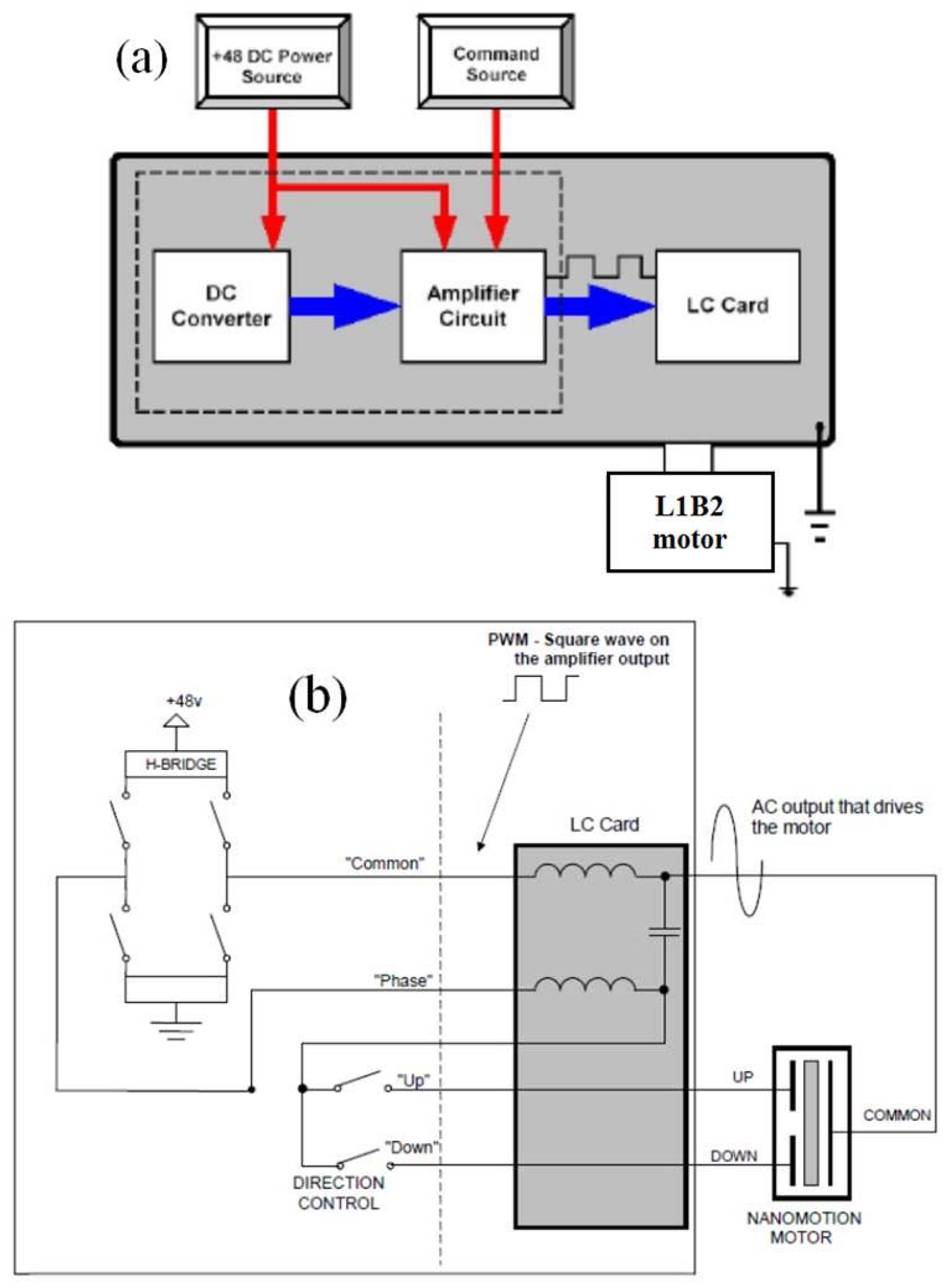 Actuators Free Full Text Performance And Applications Of L1b2 Highvoltage Amplifier Circuit Diagram For Piezoelectric Ceramic 05 00015 G003 1024 Figure 3 Schematic Representation