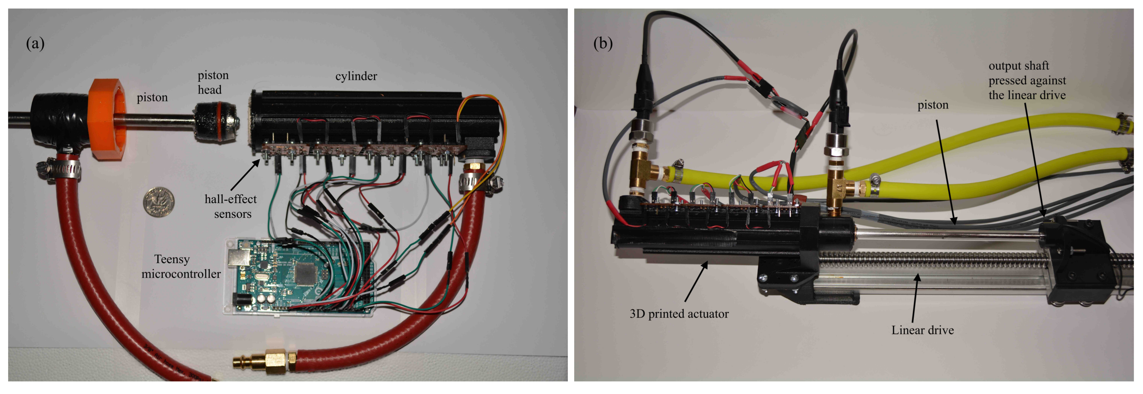 Actuators Free Full Text A 3d Printed Linear Pneumatic