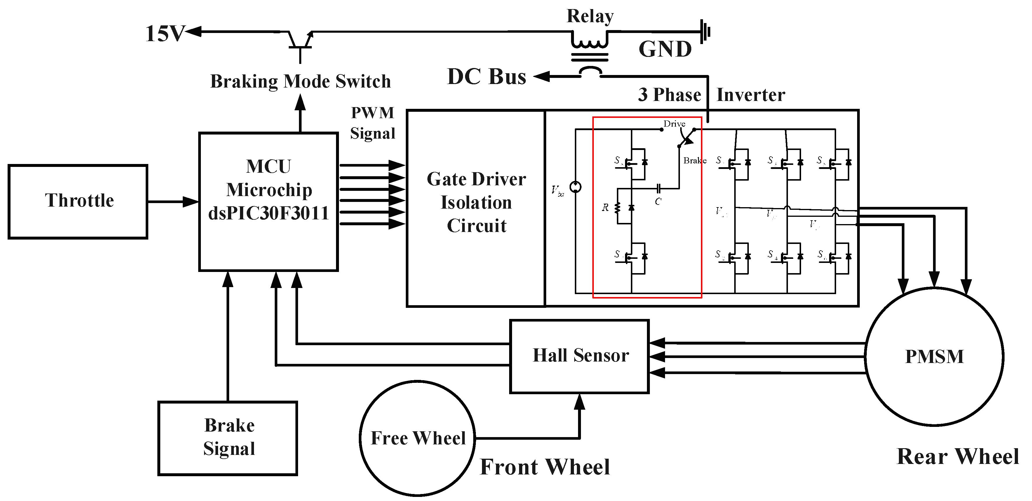 Regenerative Braking Circuit Diagram | Actuators Free Full Text Active Control Of Regenerative Brake
