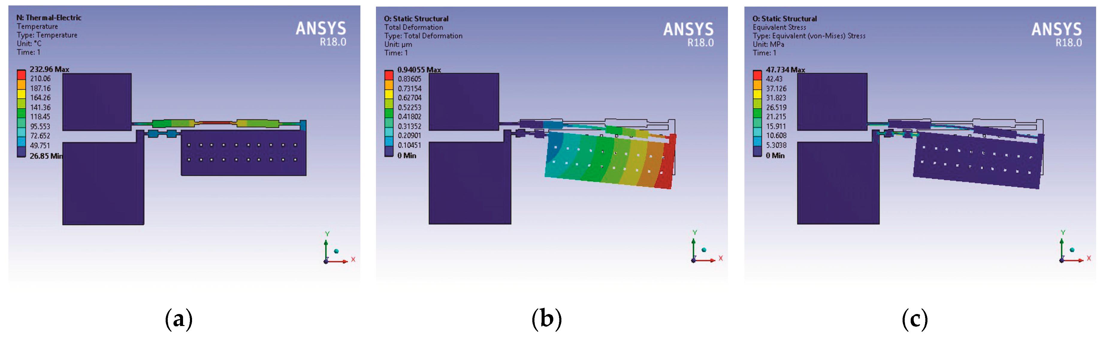 Actuators | Free Full-Text | Modified U-shaped Microactuator