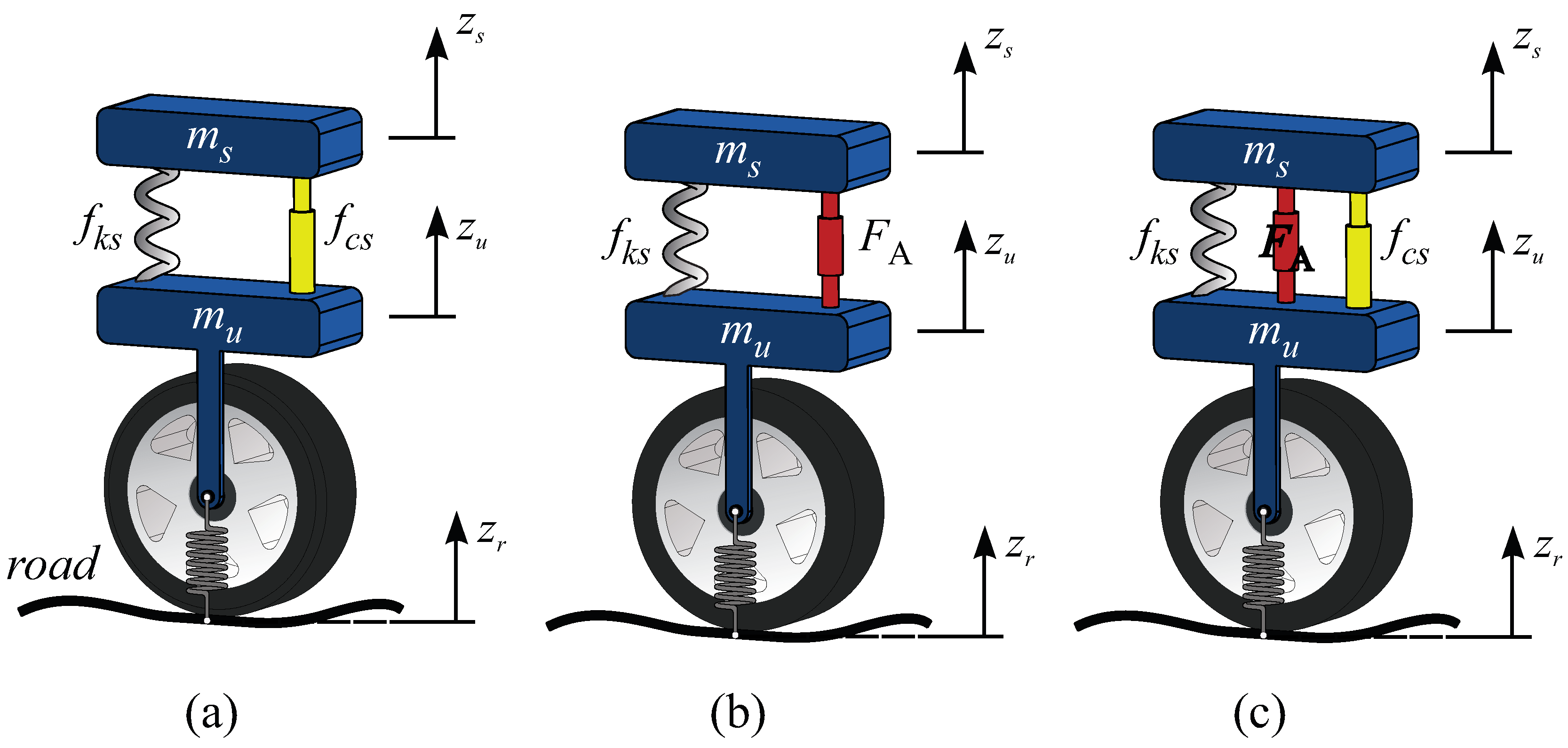 Actuators | Free Full-Text | An Active Vehicle Suspension Control Approach  with Electromagnetic and Hydraulic Actuators