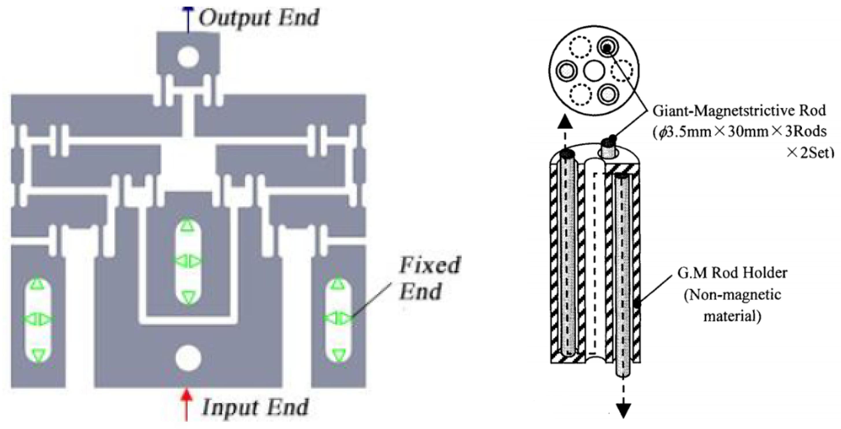 Alternator Wiring Diagram Dixie