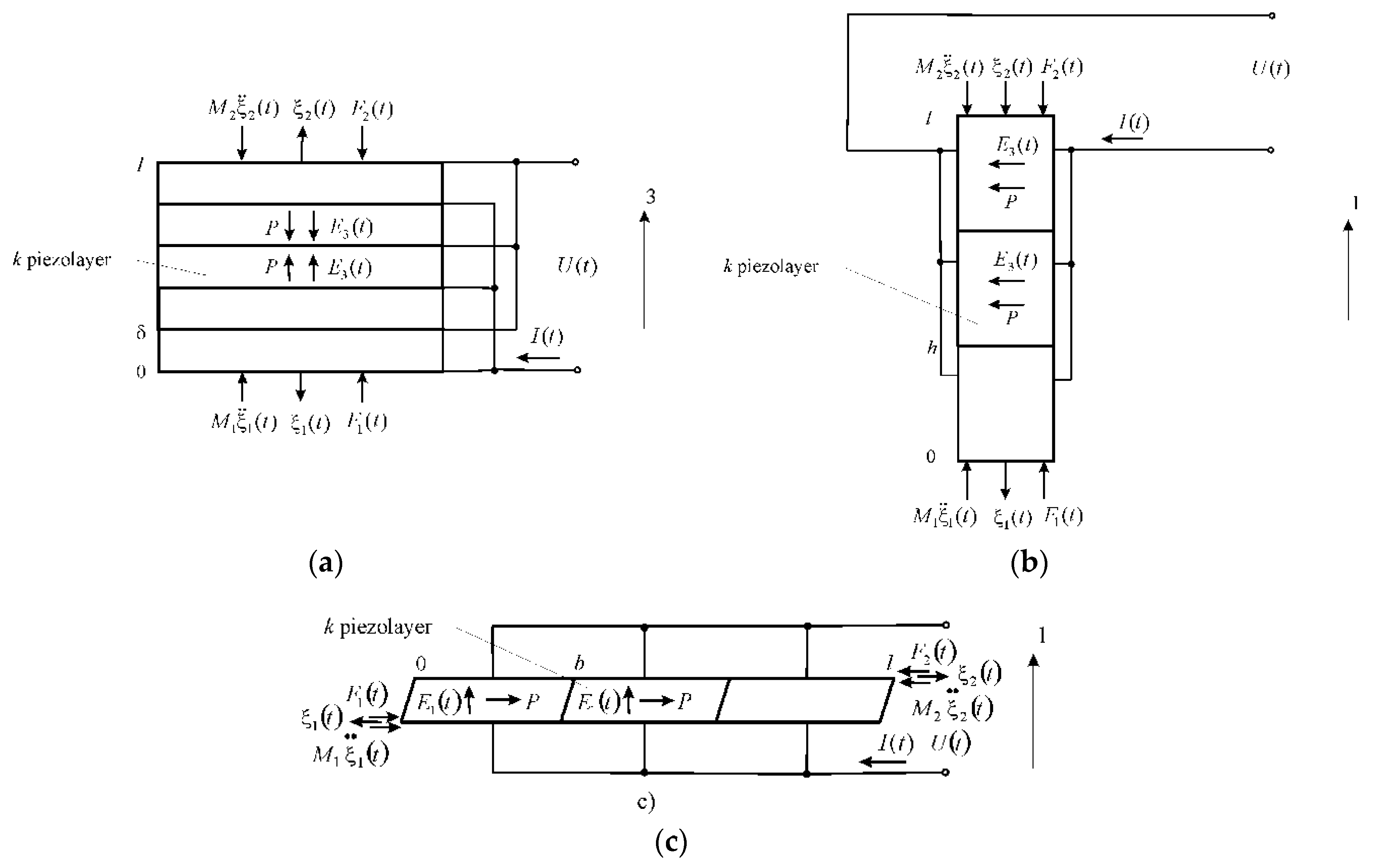 Actuators | Free Full-Text | Structural-Parametric Model and Diagram of a  Multilayer Electromagnetoelastic Actuator for Nanomechanics | HTMLMDPI