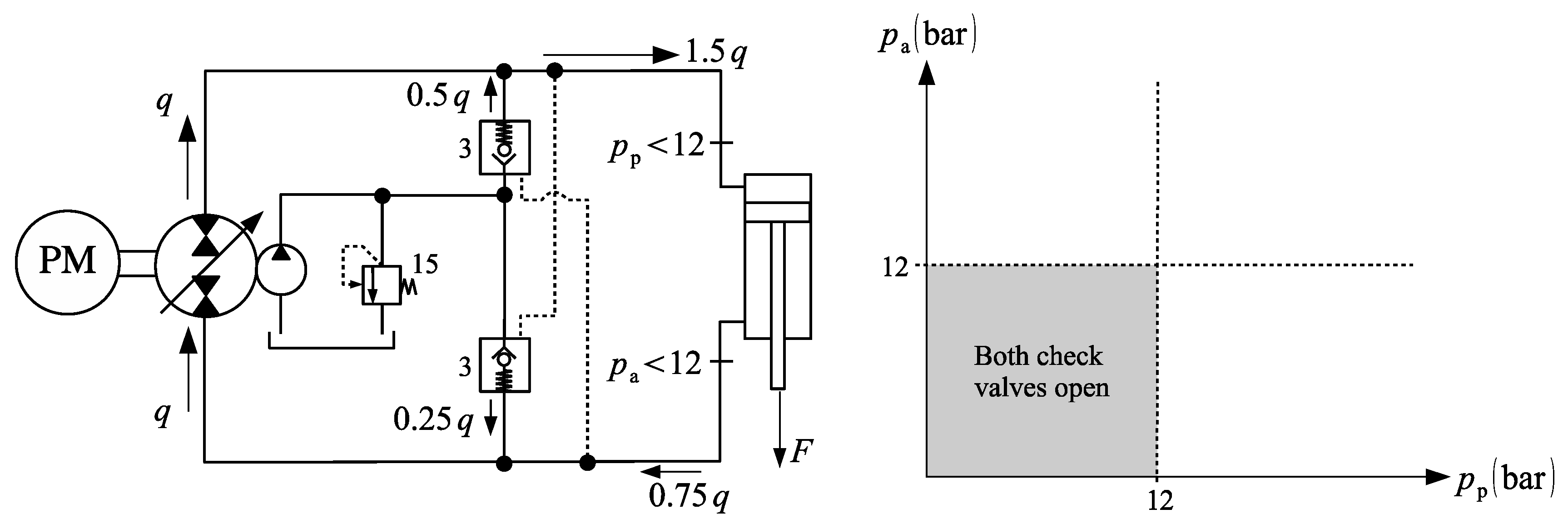 Actuators | Free Full-Text | A Critical Analysis of Valve