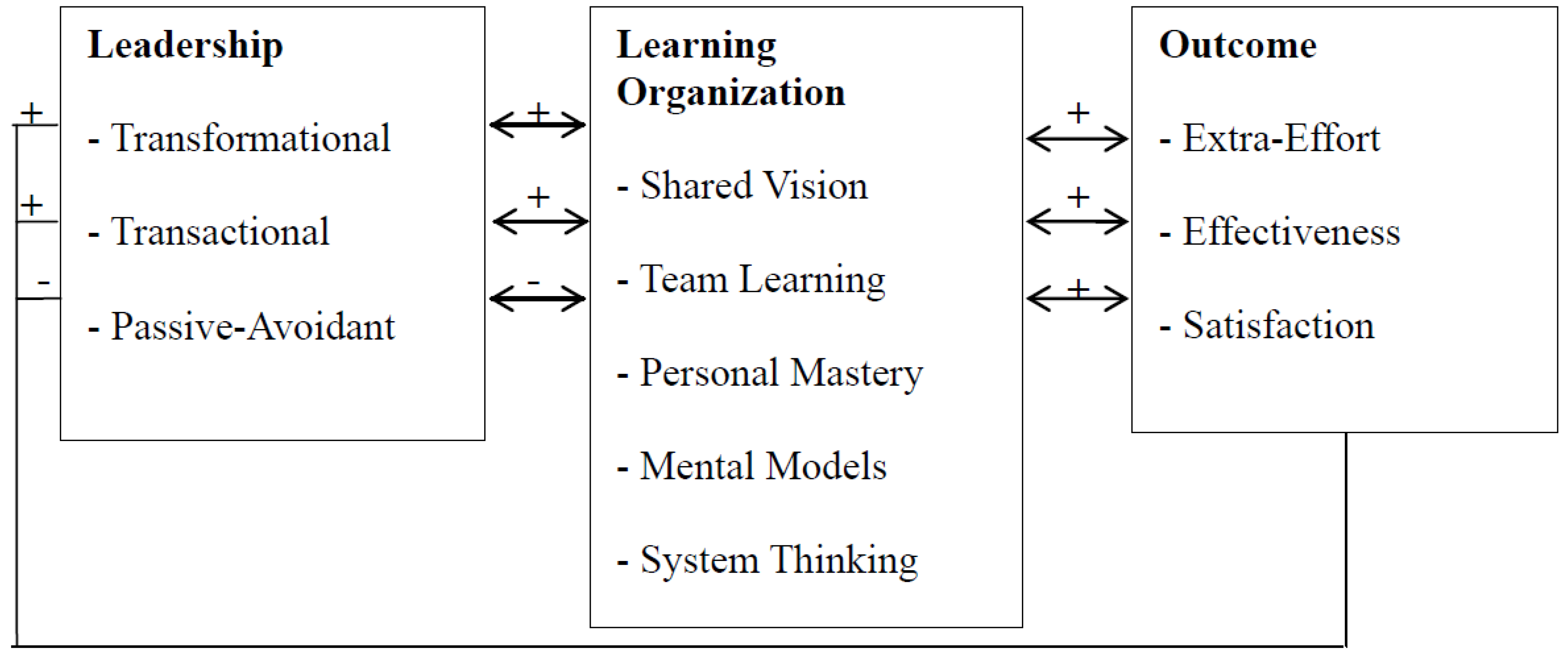 a study on status characteristics of organizations Study 39 sociology chapter 6 flashcards from cres a on studyblue e all of the above are characteristics of secondary groups ever series of actions is functionally related to the purposes of the organization.