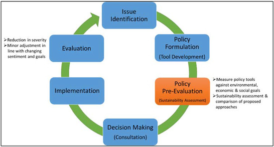 decision making process 4 essay Submit your essay for marketing research and decision making which makes this tool a valuable channel of information in the decision-making process.