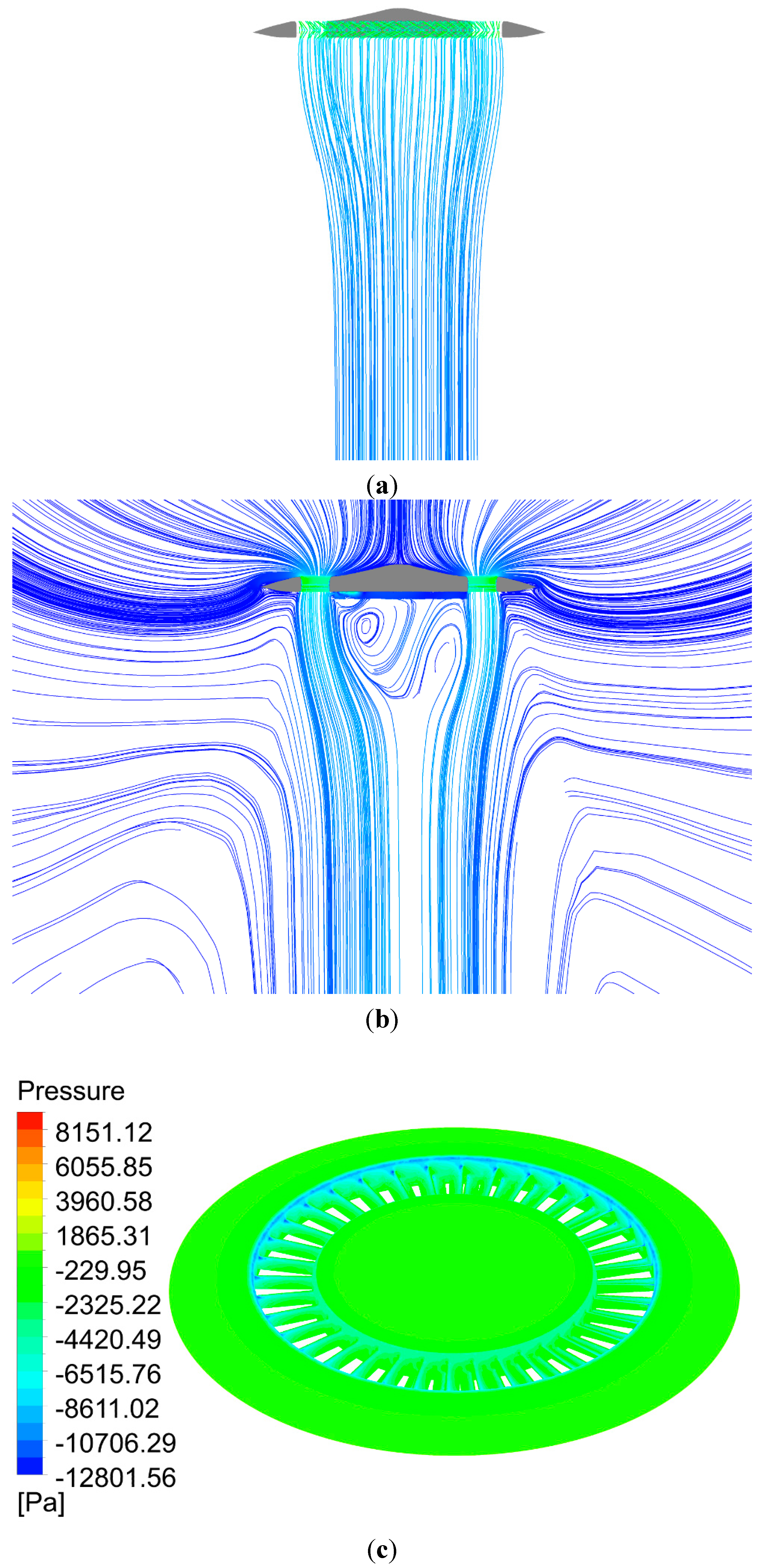 Aerospace | Free Full-Text | CFD Study of an Annular-Ducted