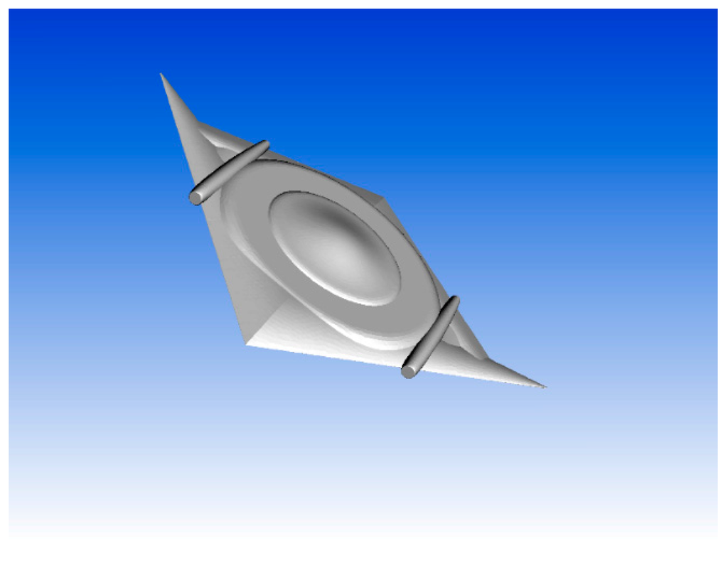 Aerospace Free Full Text Cfd Study Of An Annular
