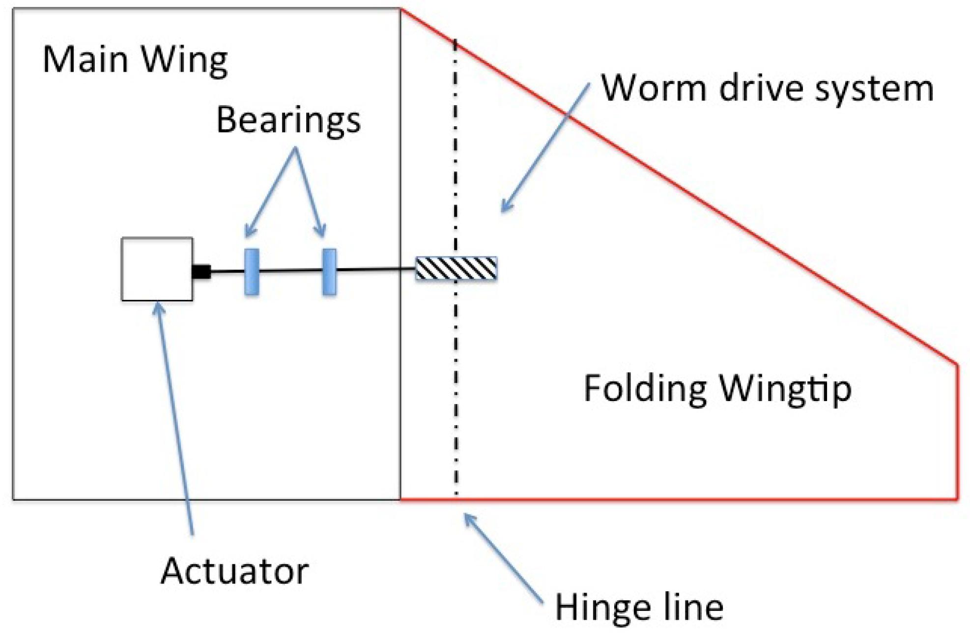 28    mini xlr wiring diagram