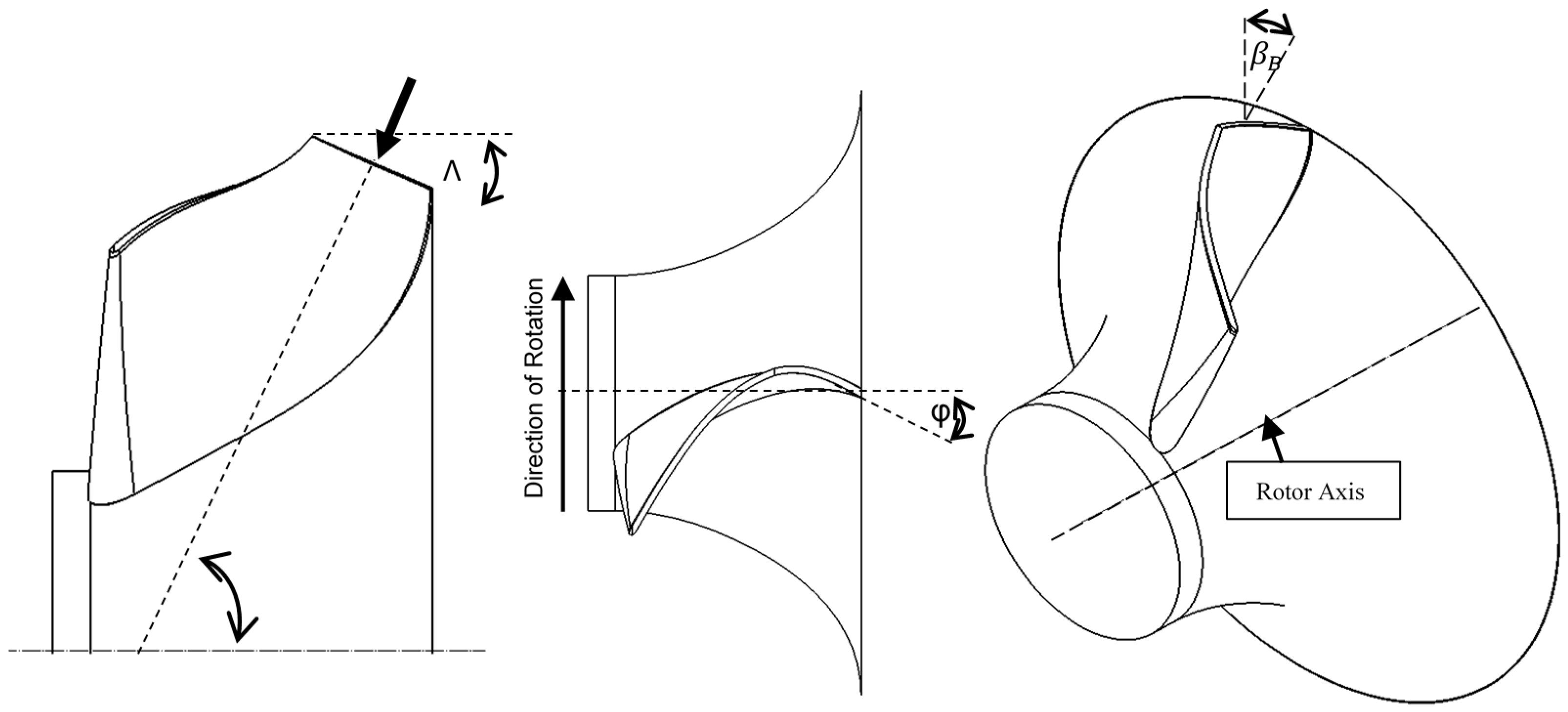 Toro Rain Sensor Irrigation Controller Wiring Diagram 0 Natebirdme Lawn Sprinkler System Interesting Orbit Contemporary
