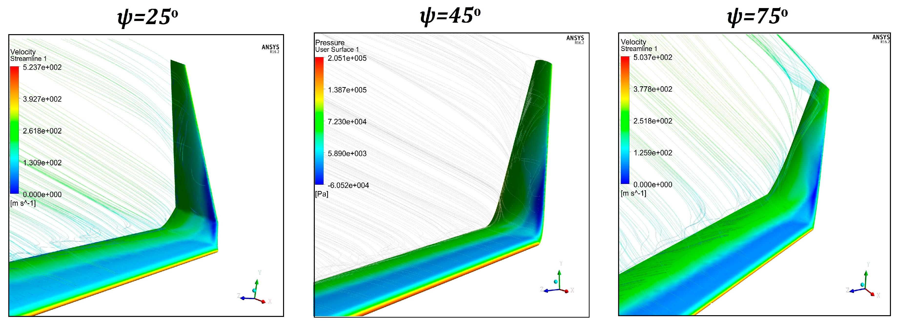 Aerodynamic Analysis on Winglets Essay