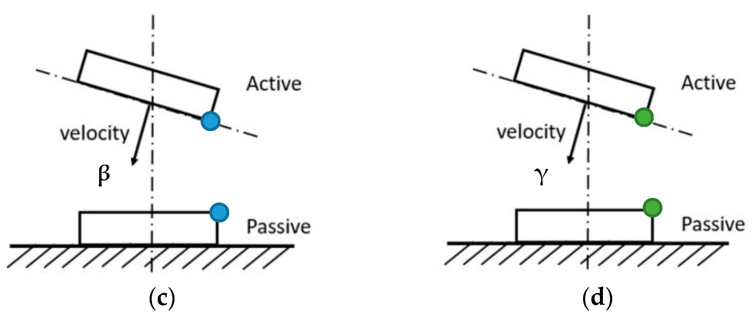 Aerospace | Free Full-Text | Interfacing Sail Modules for