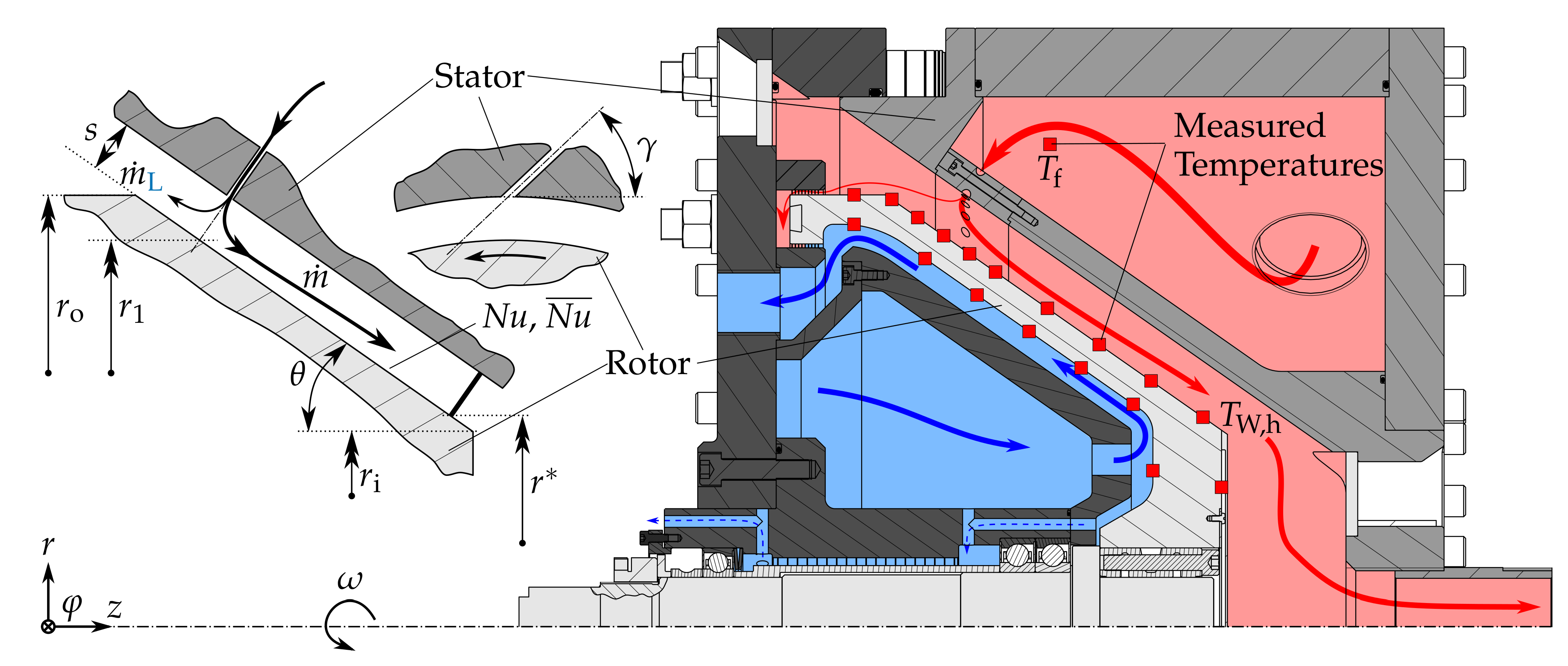 Aerospace | Free Full-Text | Prediction of Heat Transfer in ... on