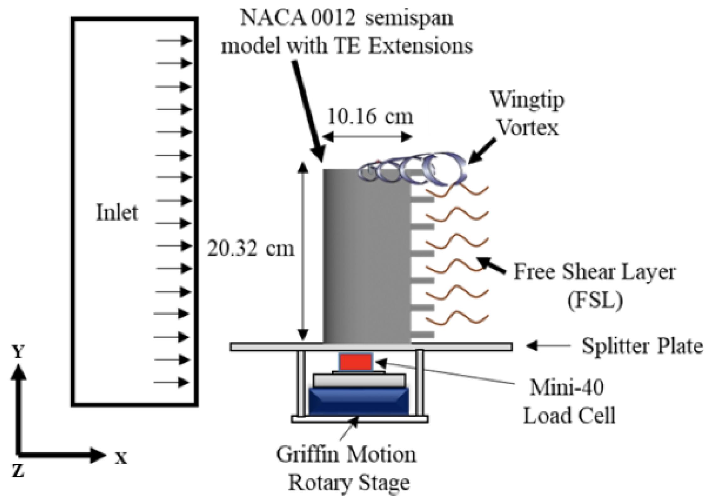 Fsl Wiring Diagram 4 Conductor Speaker Wire Diagram 32