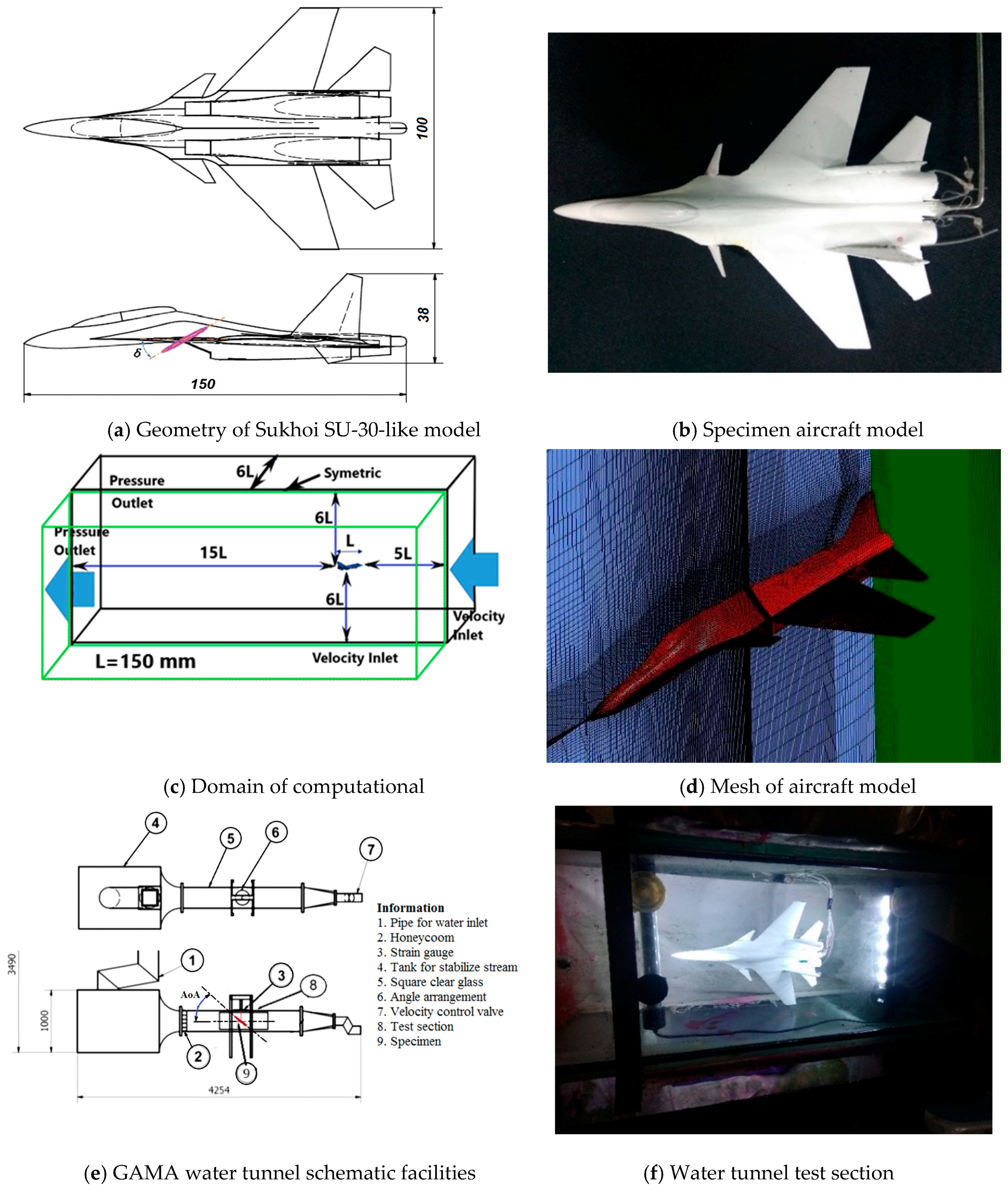 Aerospace Free Full Text Vortex Dynamics Study Of The Canard Deflection Angles Influence On The Sukhoi Su 30 Like Model To Improve Stall Delays At High Aoa Html