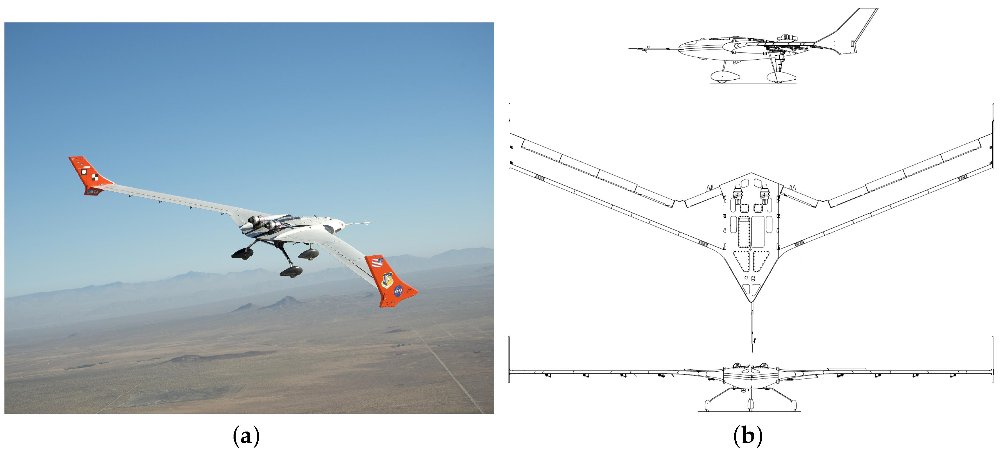 Aerospace | Free Full-Text | Identification of Aeroelastic Models
