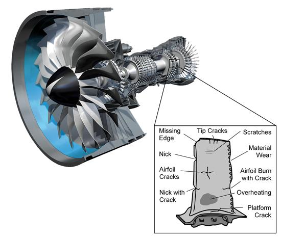 Aerospace | Free Full-Text | Taxonomy of Gas Turbine Blade Defects | HTML | Turbine Engine Diagram Fan Blades |  | MDPI