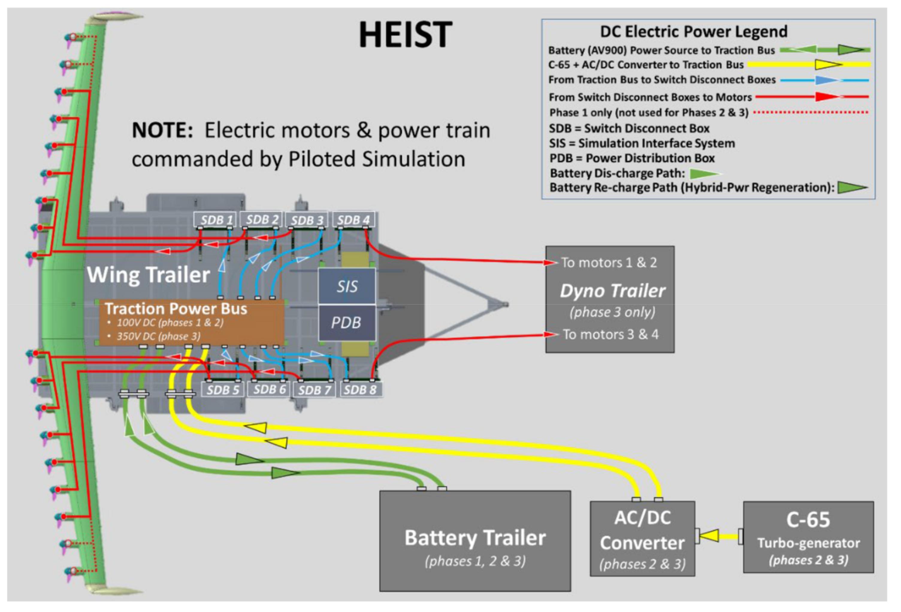 monaco rv dash ac wiring diagram pace enclosed trailer wiring diagram 1996 wiring diagrams site  pace enclosed trailer wiring diagram