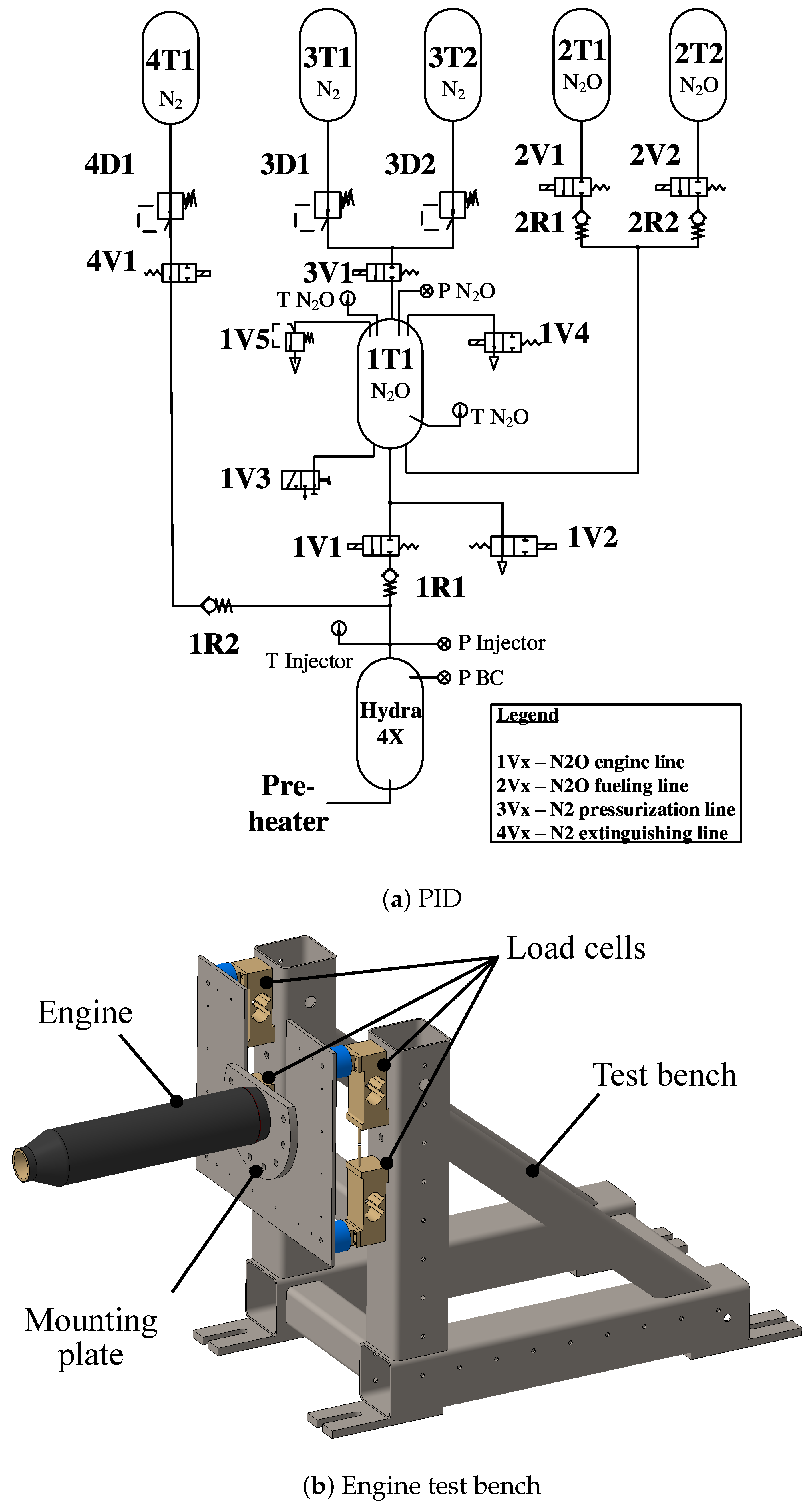 Aerospace | Free Full-Text | Design and Test of a Student Hybrid Rocket  Engine with an External Carbon Fiber Composite Structure | HTML | Hybrid Rocket Engine Diagram |  | MDPI