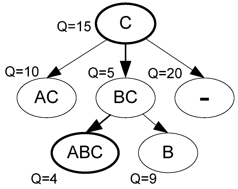 kandel principles of neural science pdf download