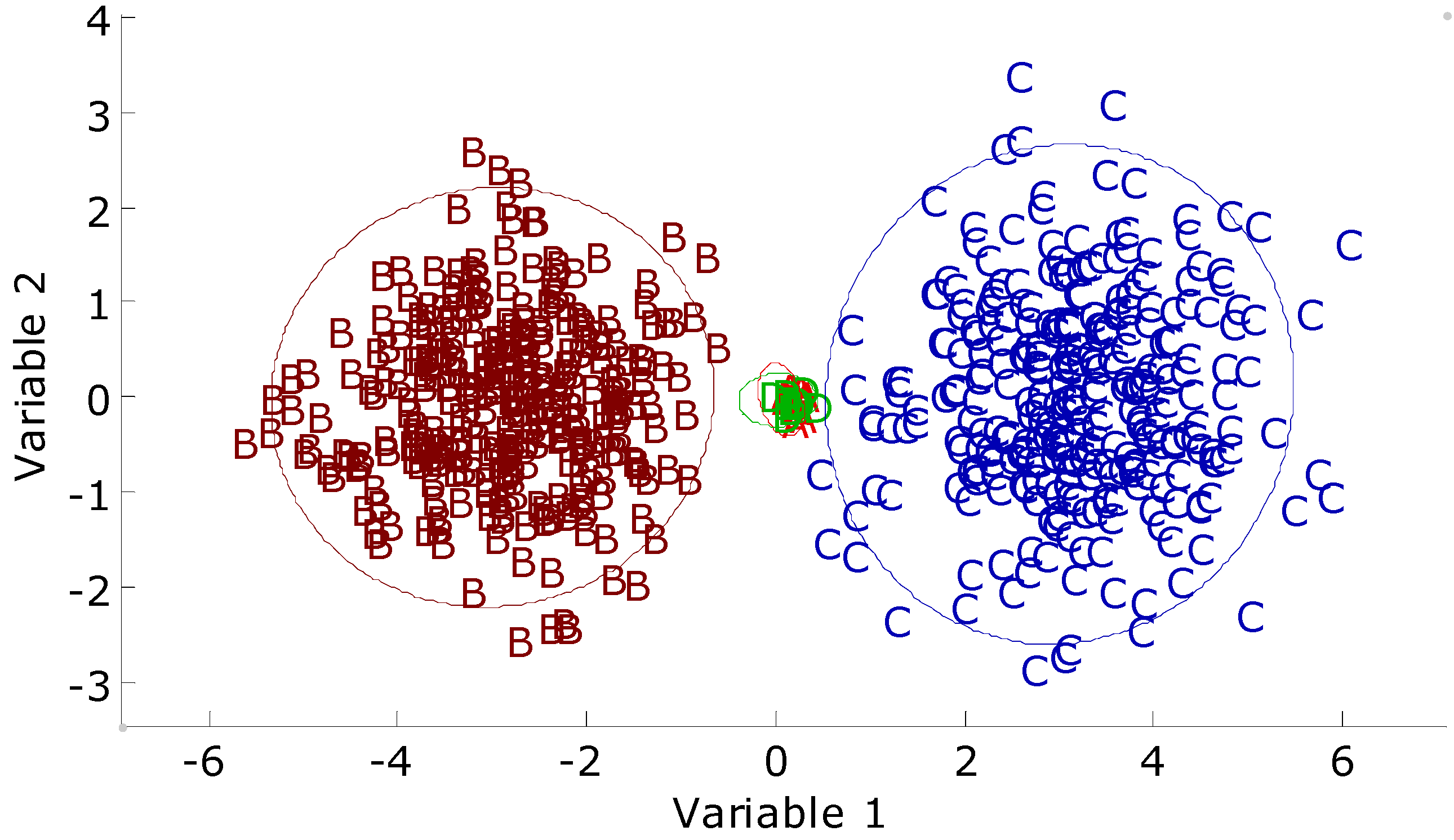 Algorithms | Free Full-Text | Radial Basis Function Cascade