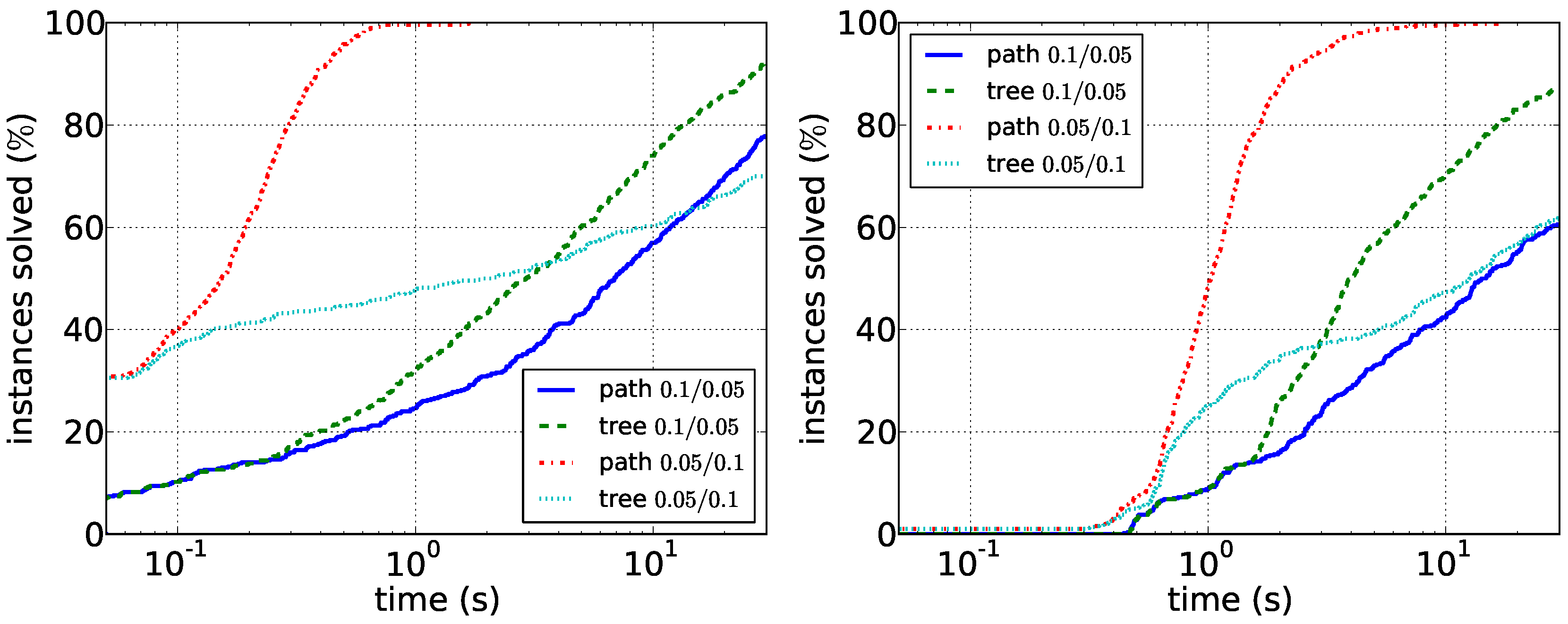 Algorithms | Free Full-Text | Finding Supported Paths in