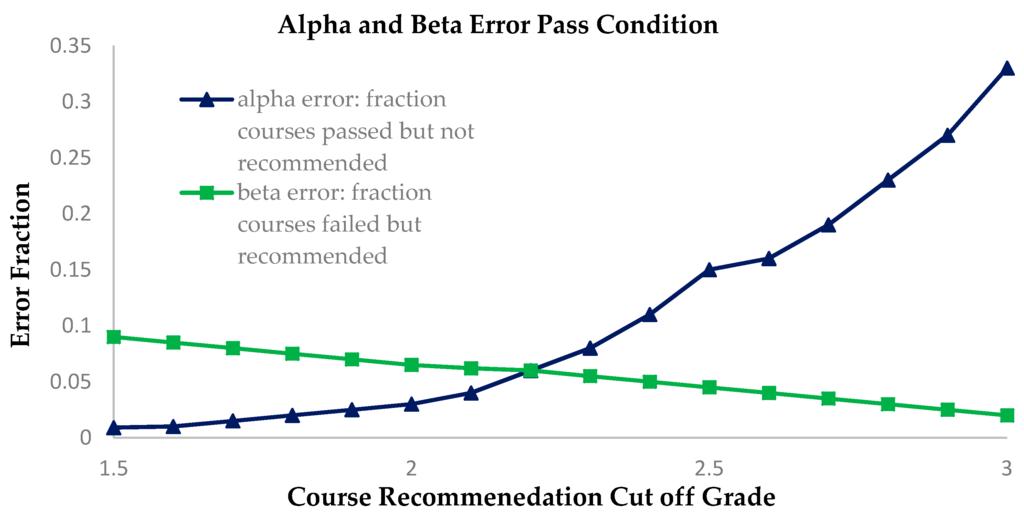 data analysis and algorithm cormen pdf download
