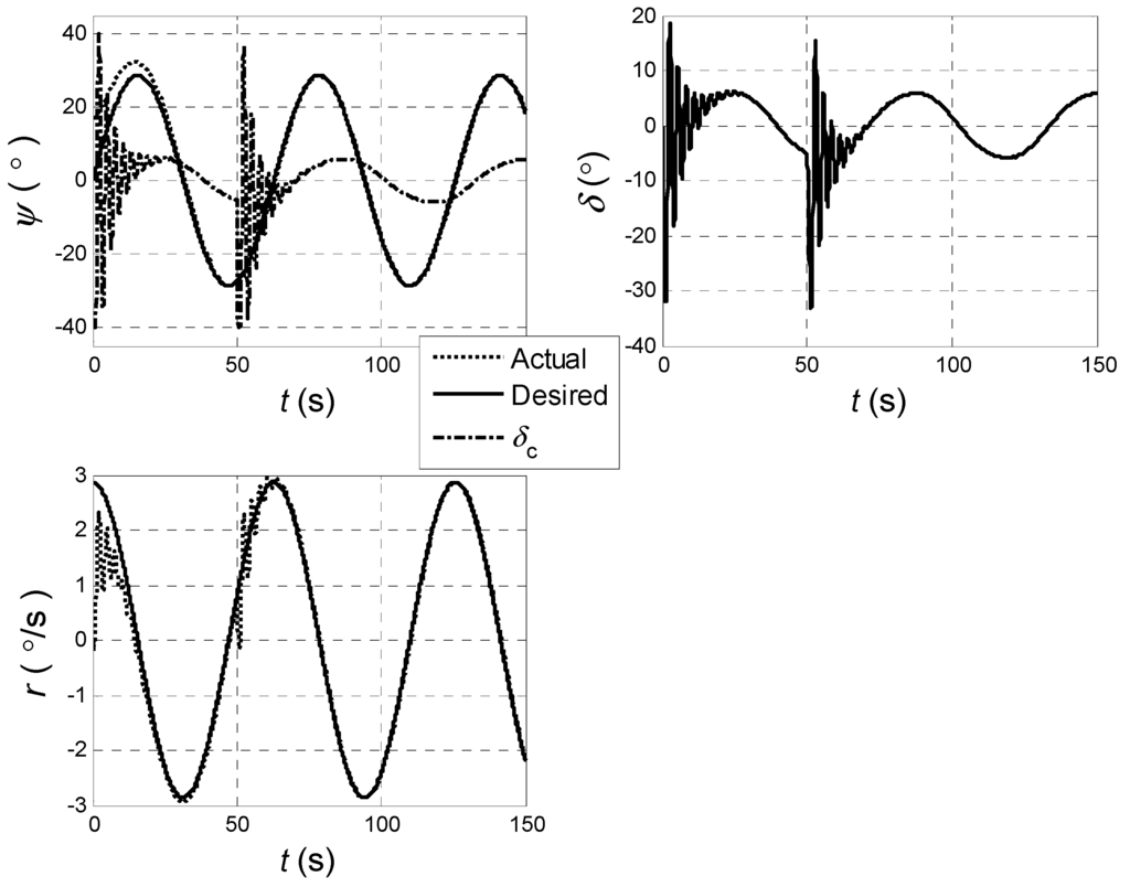 hybrid dynamical systems modeling stability and robustness pdf