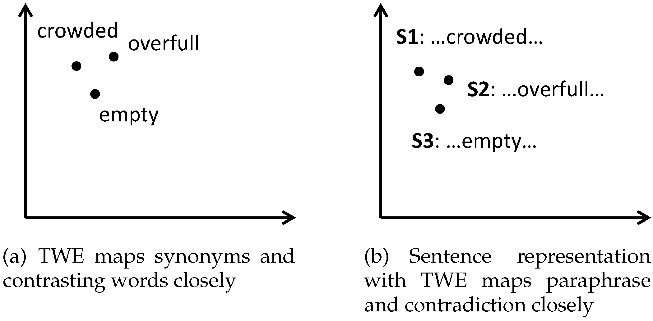 Algorithms | Free Full-Text | Contradiction Detection with
