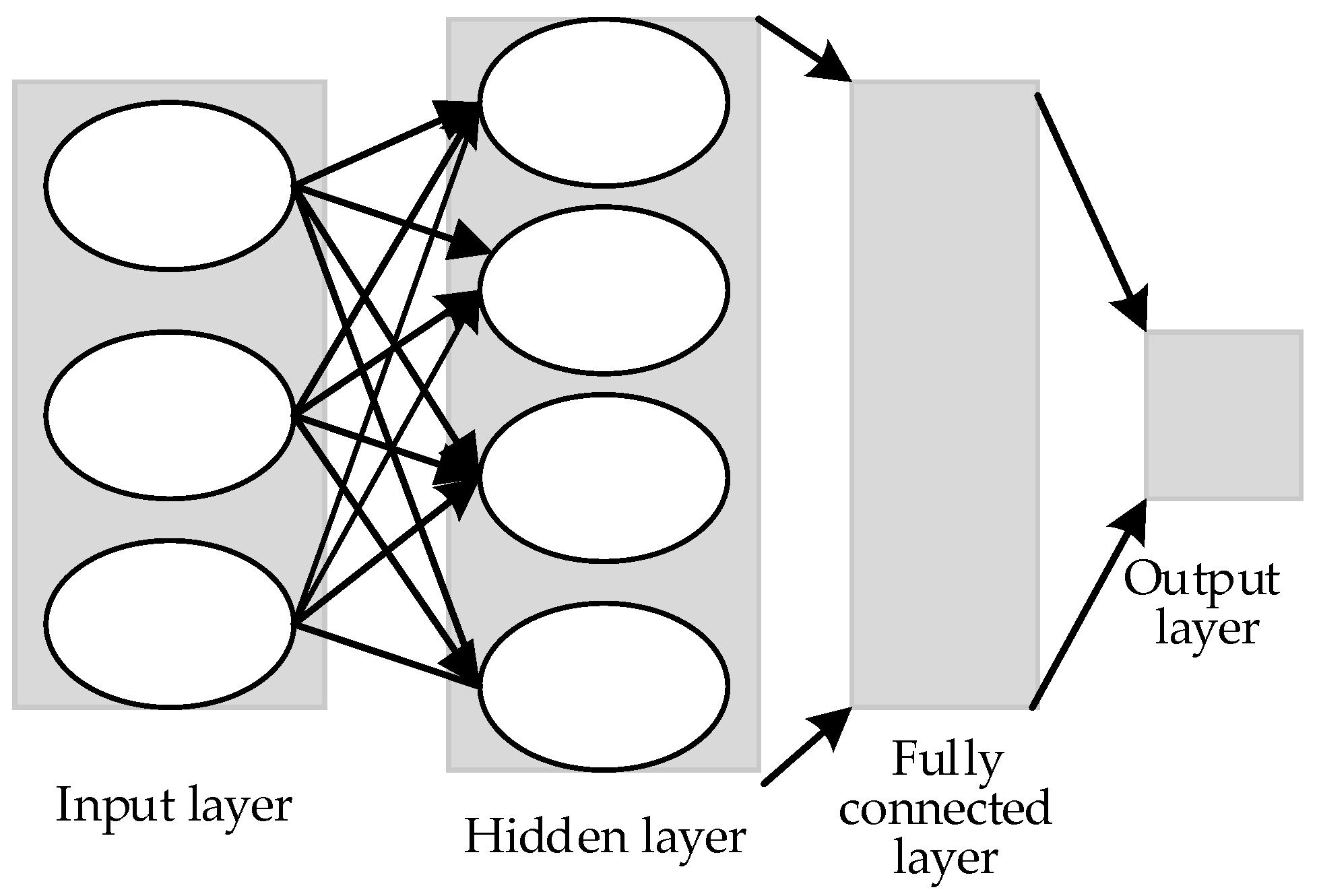 Algorithms   Free Full-Text   Modified Convolutional Neural