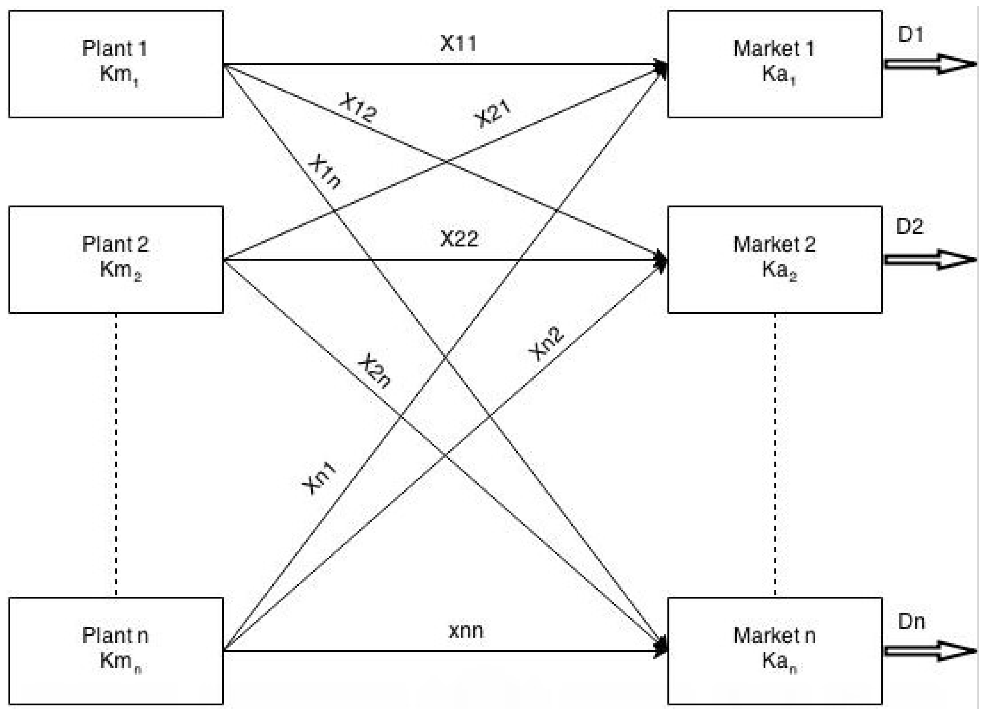 algorithm design techniques narasimha karumanchi pdf