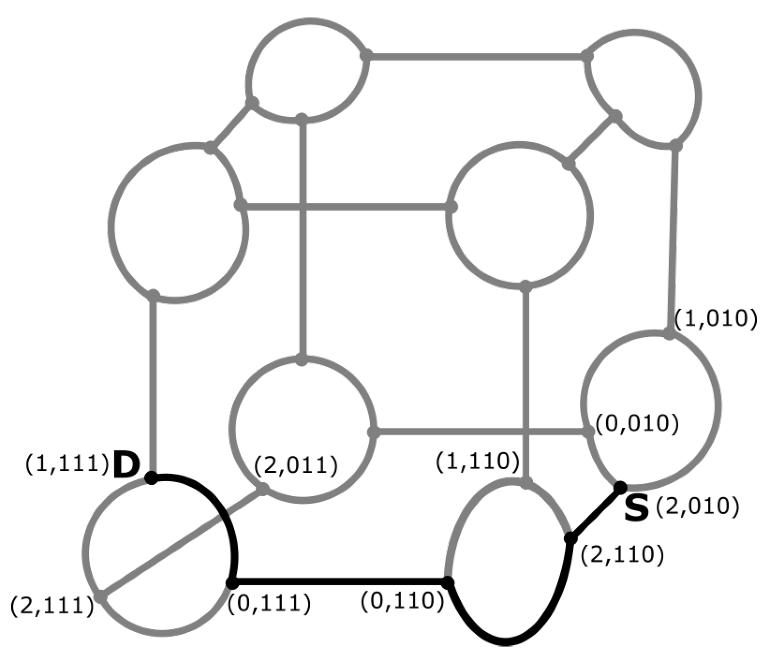 Algorithms | Free Full-Text | SLoPCloud: An Efficient