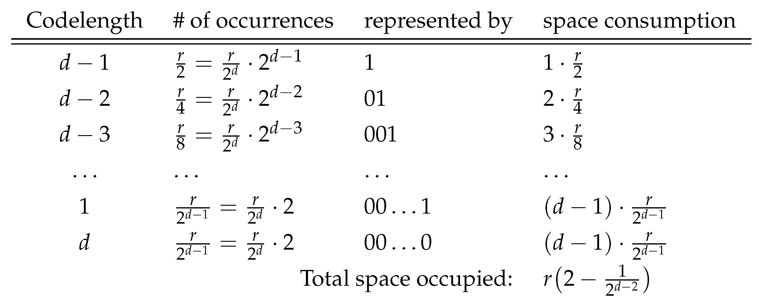 Algorithms   Free Full-Text   Applications of Non-Uniquely