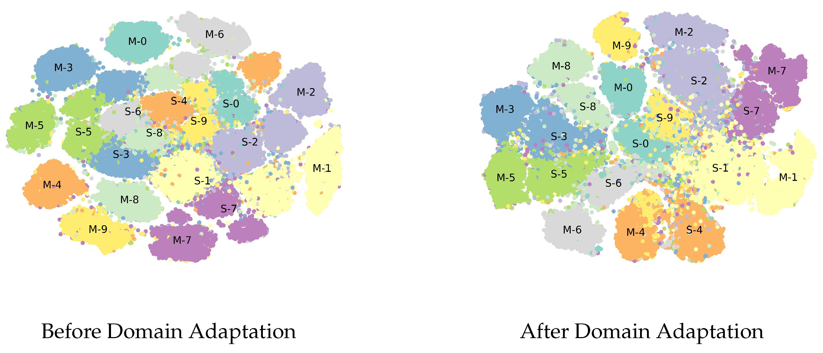 Algorithms | Free Full-Text | Triplet Loss Network for Unsupervised