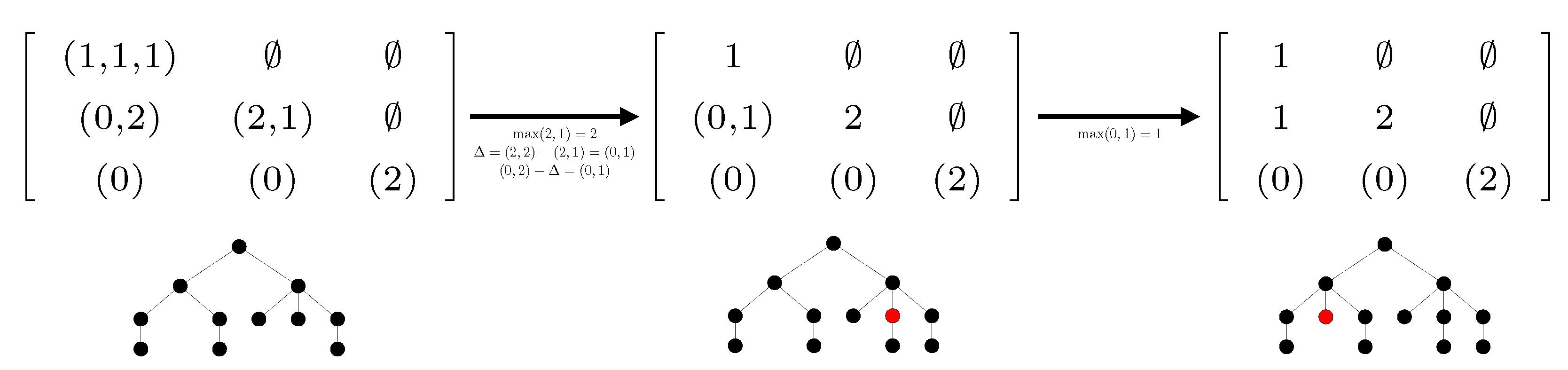 Algorithms | Free Full-Text | Nearest Embedded and Embedding